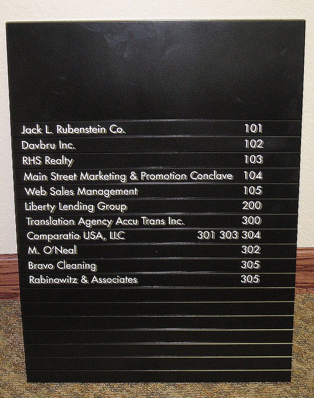 Outdoor Directory Signage in Charlotte, NC